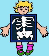 recursos sobre els cos humà