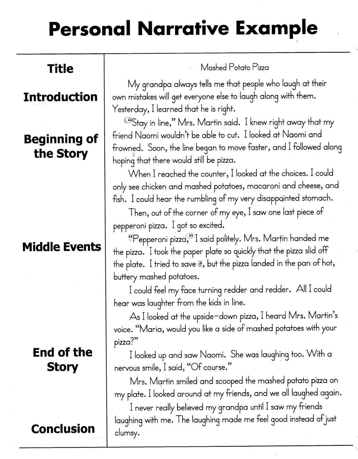 Personal Narrative Writing Examples