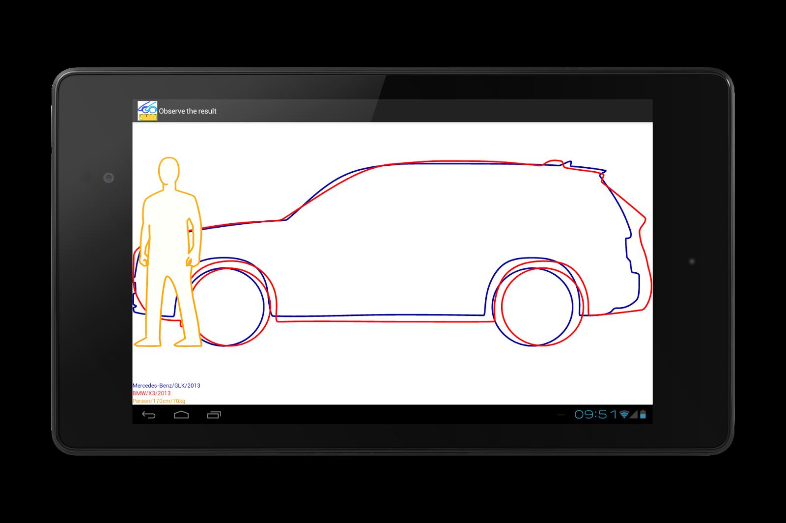 Mercedes benz glk 2013 vs bmw x3 2013 compare dimensions visually