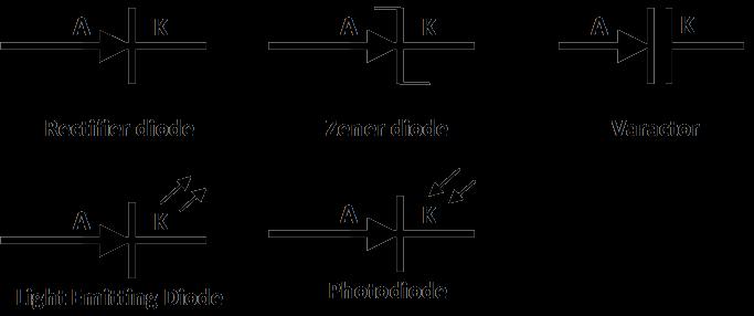 diode - techtack