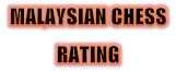 Check Your National Rating