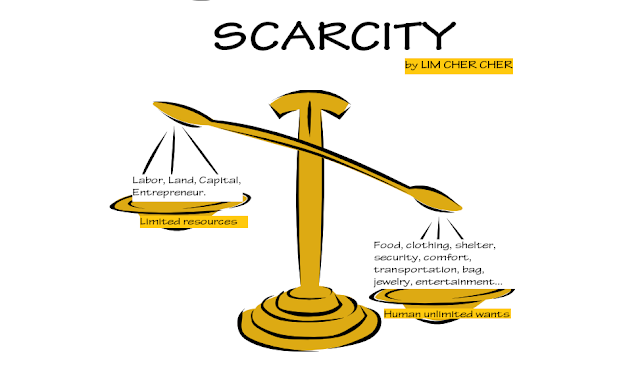 scarcity and economics What is economics all about episode 2: scarcity and choice by dr mary j mcglasson is licensed under a creative commons attribution-noncommercial-noderiv.