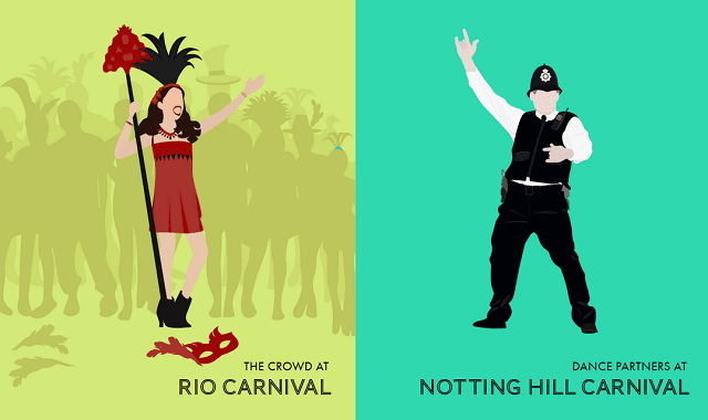 Notting Hill Carnival vs. Rio Carnival