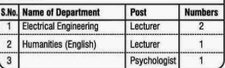 Other Vacancy Details POsts