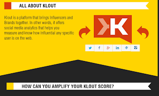 Increase Your Klout Score Is Equal To More Business Clout - infographic