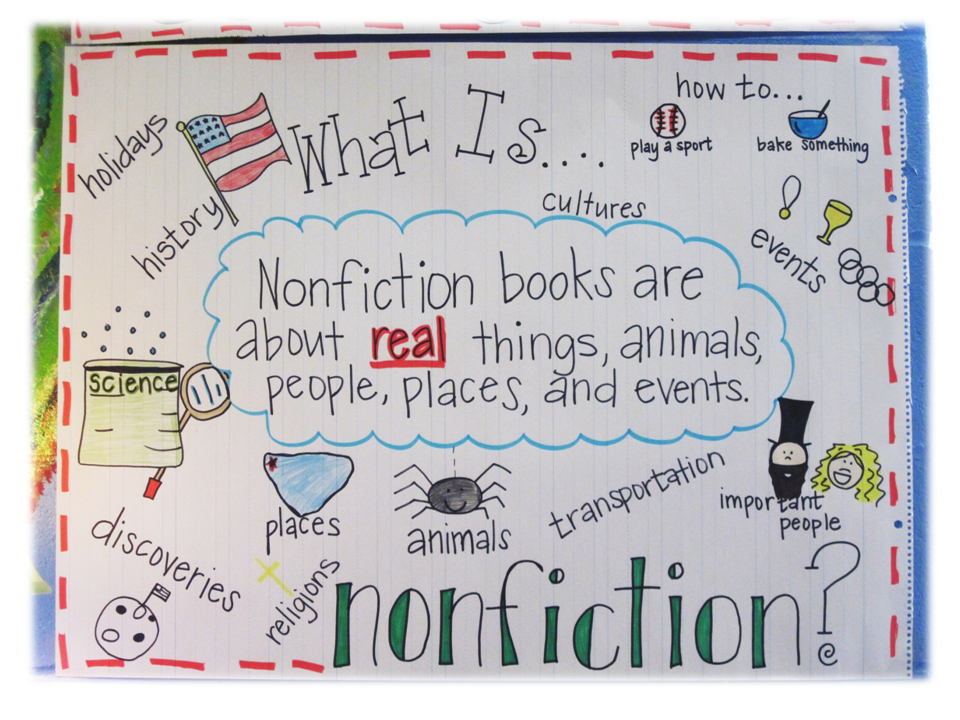 Elementary Shenanigans: We're All JACKED UP on Nonfiction!!!!