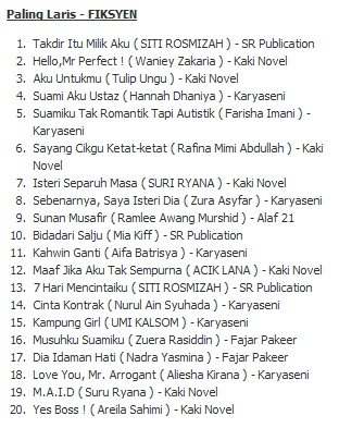 20 Novel Terlaris Carta Popular Bulan Julai 2012 (9 Julai 2012 - 15