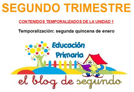 http://primerodecarlos.com/SEGUNDO_PRIMARIA/enero/tema1/programacion/UNIDAD1.htm