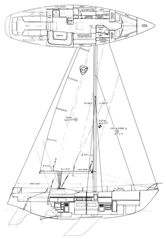 the log of hagoth  sailmaker on stumppy j has high praise