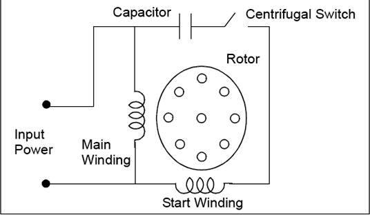 Capacitor Start Split Phase AC Induction Motor