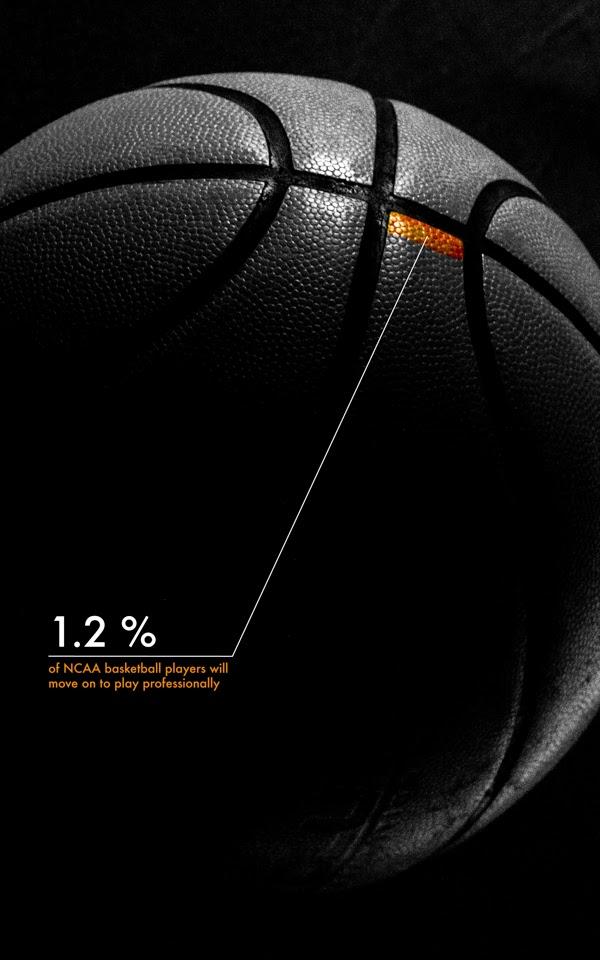 Basketball Infographic - Bronson Folz-Edwards