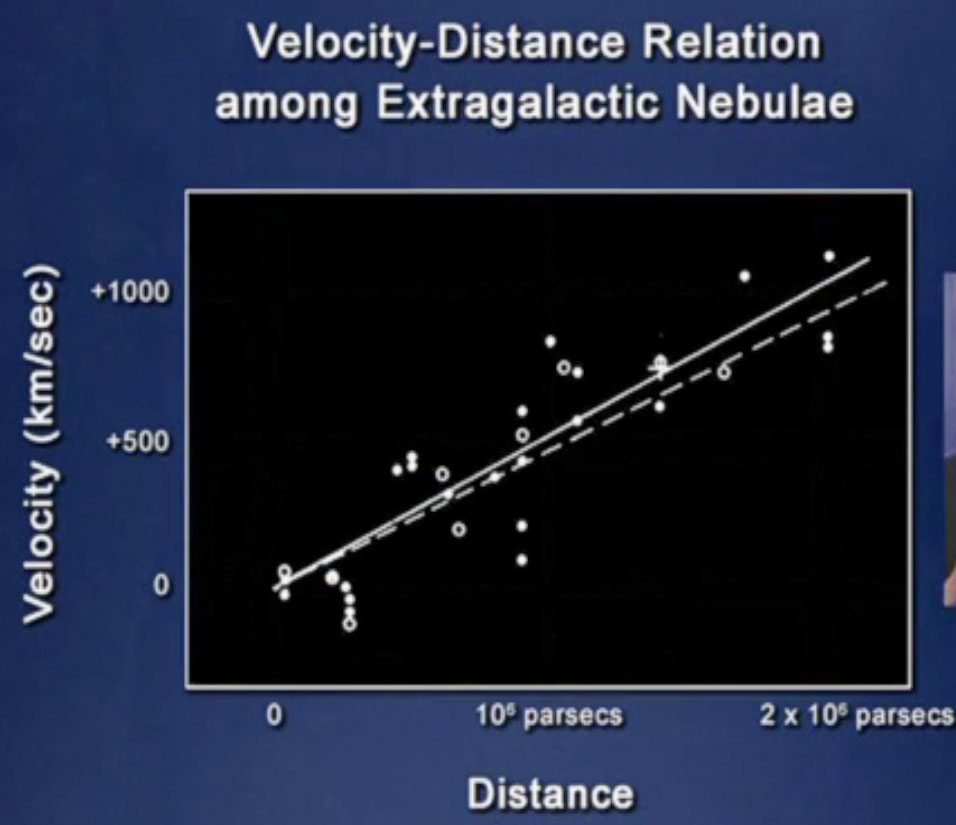 relationship between velocities distances and times Mathematical relationships between linear and angular motion 1 combining linear and angular distance: during the time interval t 2 to t 4 (in both m/s 2.