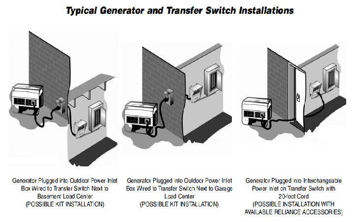 typical generator wiring diagram typical image reliance generator transfer switch wiring diagram reliance auto on typical generator wiring diagram