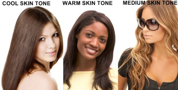 Justifying Shopaholism.... : How to determine your skin's ...
