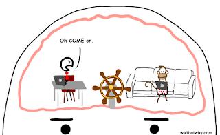 http://waitbutwhy.com/2015/03/procrastination-matrix.html