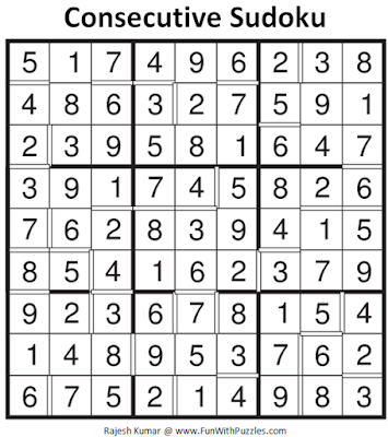 Solution of Consecutive Sudoku (Daily Sudoku League #125) and Consecutive Sudoku (Fun With Sudoku #113)