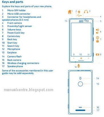 Nokia Lumia 925 Part Overview