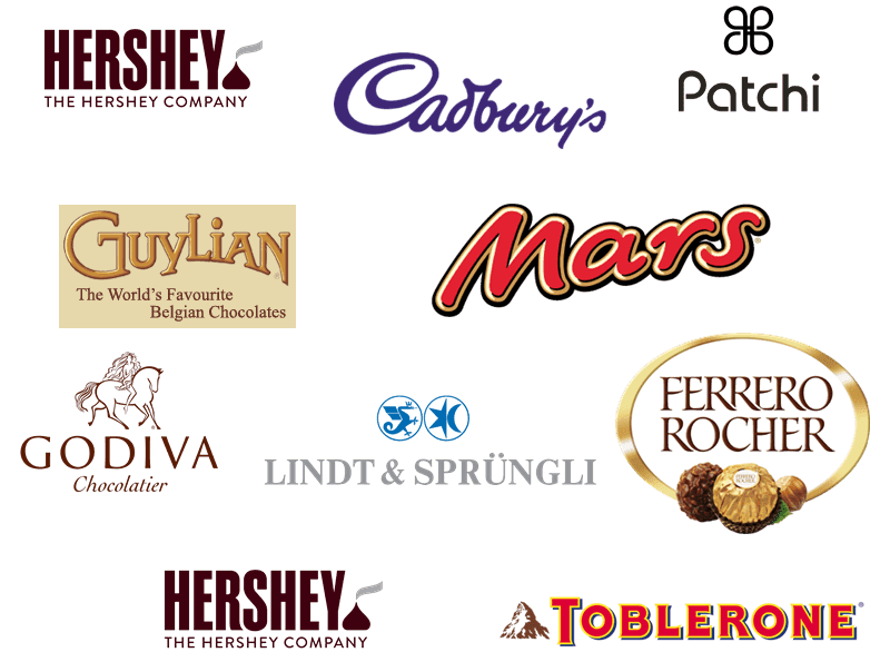 Top 10 Chocolate brands Word