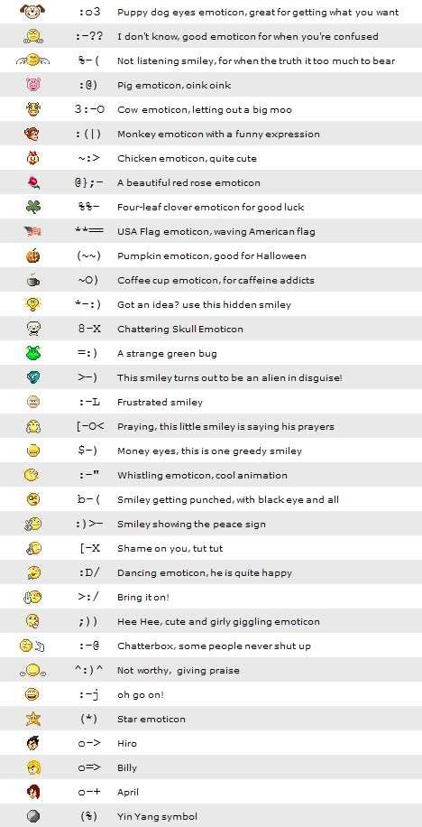 Hidden Smileys Emoticons Yahoo Messenger Caviteong Techie