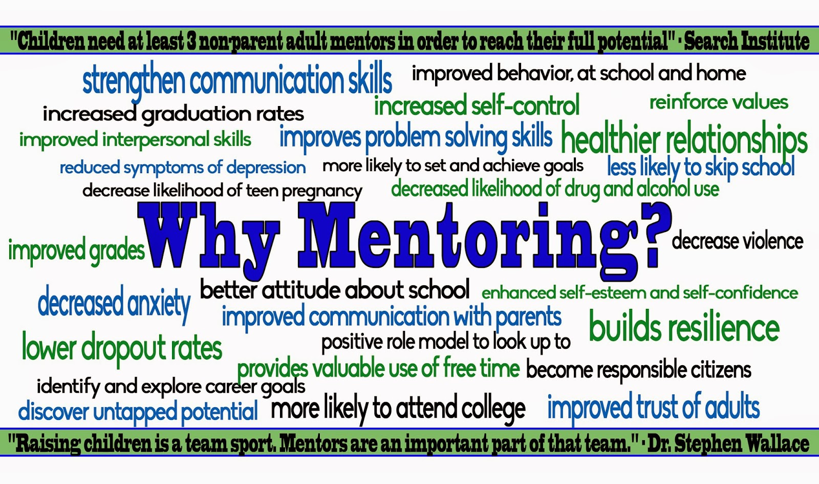 spiritual mentoring report Mentoring can be formal, organised  mentoring schemes are offered across   the inner city 100 uk brought to light the entrepreneurial spirit and business.