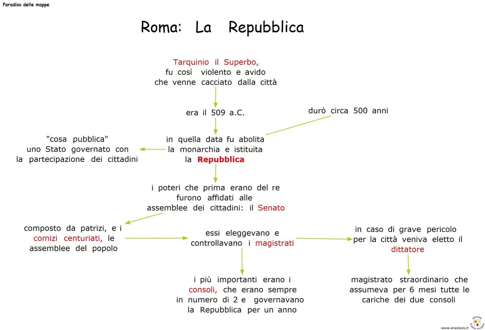 Paradiso delle mappe roma la repubblica for Home page repubblica
