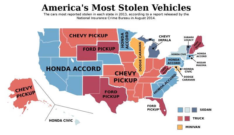 America's Most Stolen