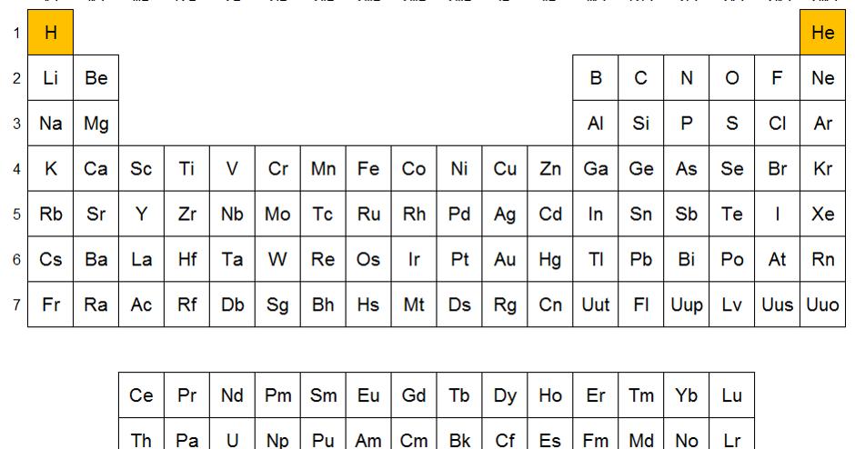Qumicas elementos del periodo 1 urtaz Gallery