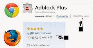 Adblock detector for blogger
