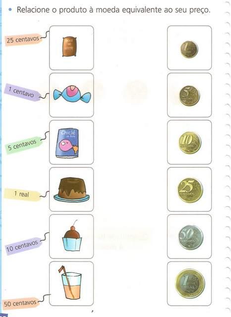 atividades sistema monetario