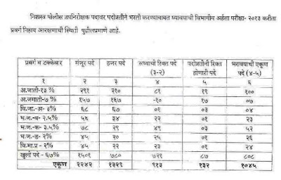 maharashtra police www mahapolice gov in police constable recruitment