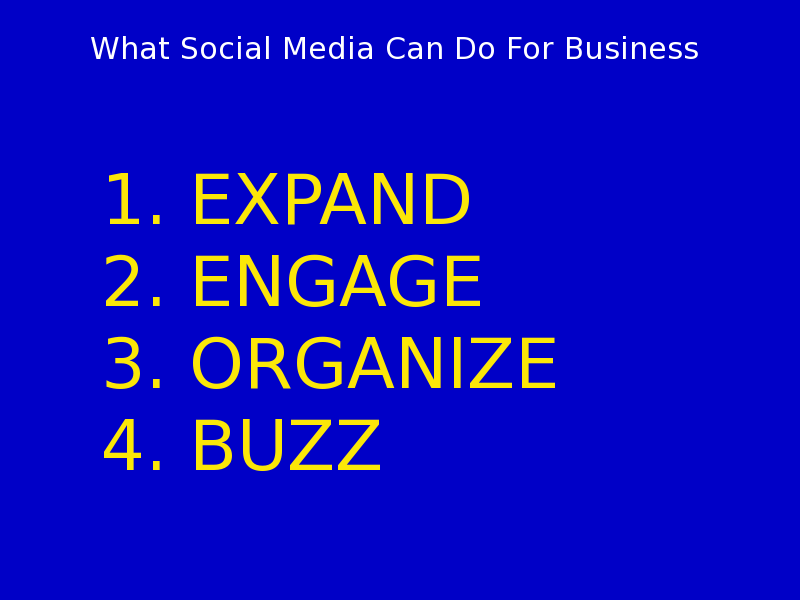 What social media can do for business