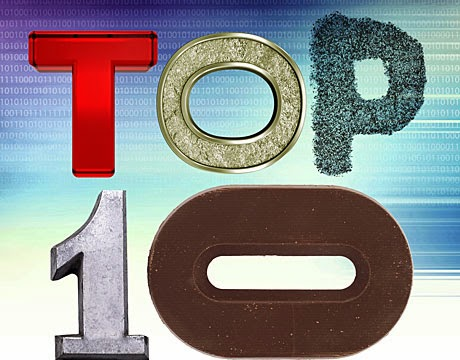 Top 10 Punjabi Songs of The Week