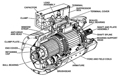 aircraft dc generator construction