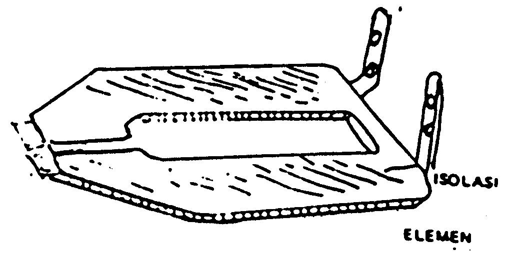 Gambar 2 – 1, menunjukkan contoh salah satu jenis elemen panas.