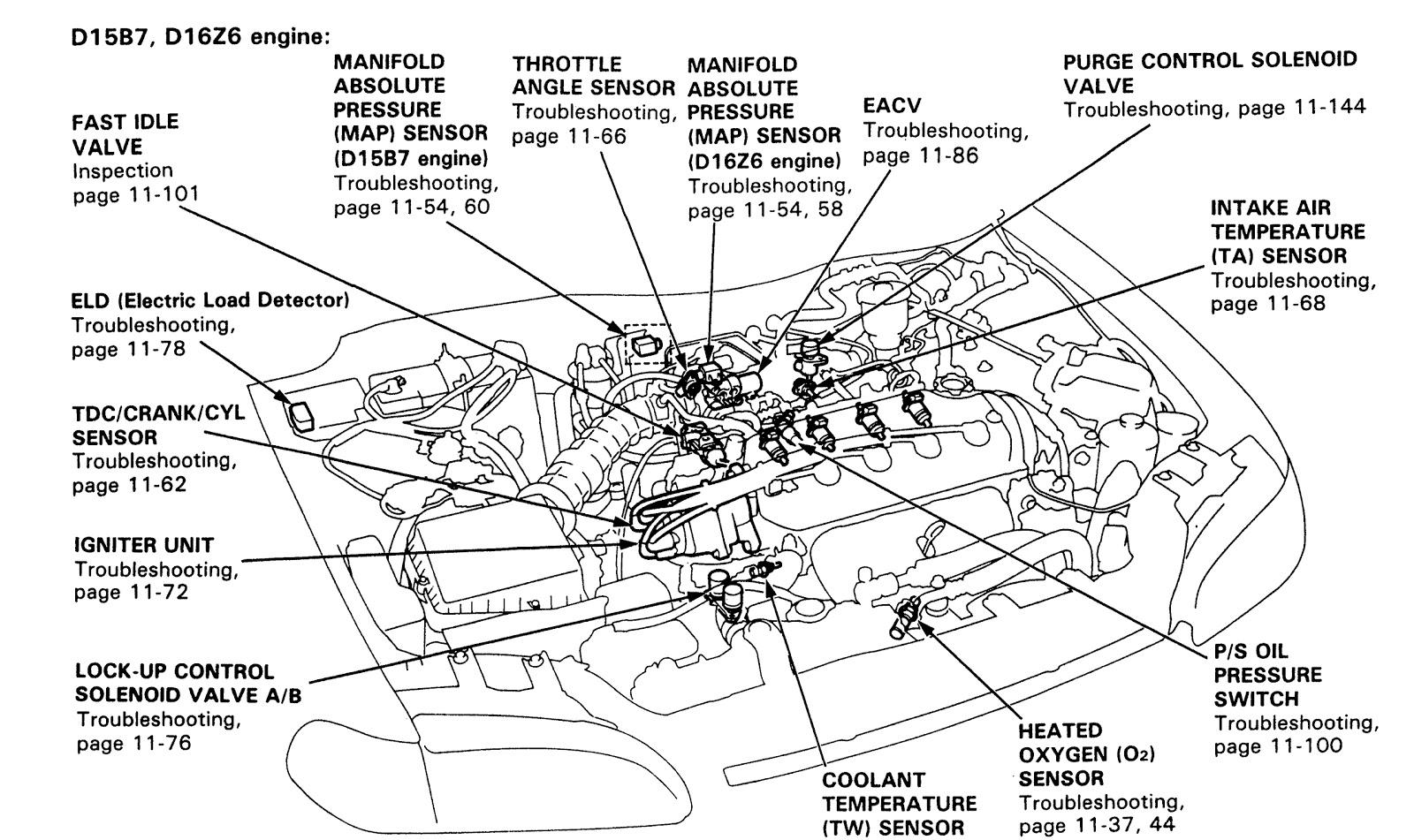 Gsr map sensor wiring diagram also s honda tech forums attachments acura integra 6 451432d1501528094 2000 gsr map tps