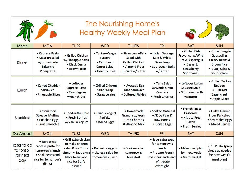 Meal Plans For Lean Muscle - The Healthy Informations