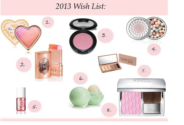 My 2013 Beauty Wish List