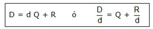 Cociente inexacto (R ≠ 0)