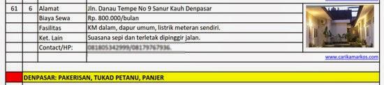 DAFTAR ALAMAT KOST TERLENGKAP DI BALI (Update 2015)