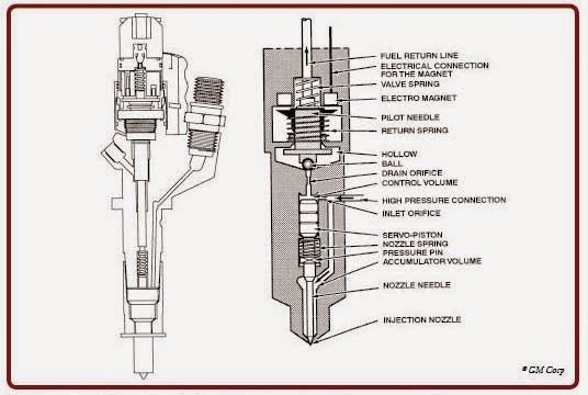 Duramax Fuel Injector Diagram on Duramax Cylinder Schematic