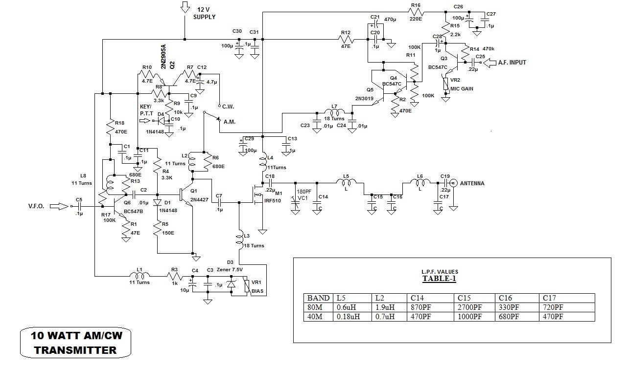 small wonder qrp  a dual band ten watt cw  am transmitter