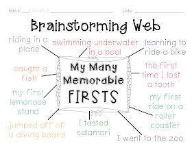 Essay brainstorming web