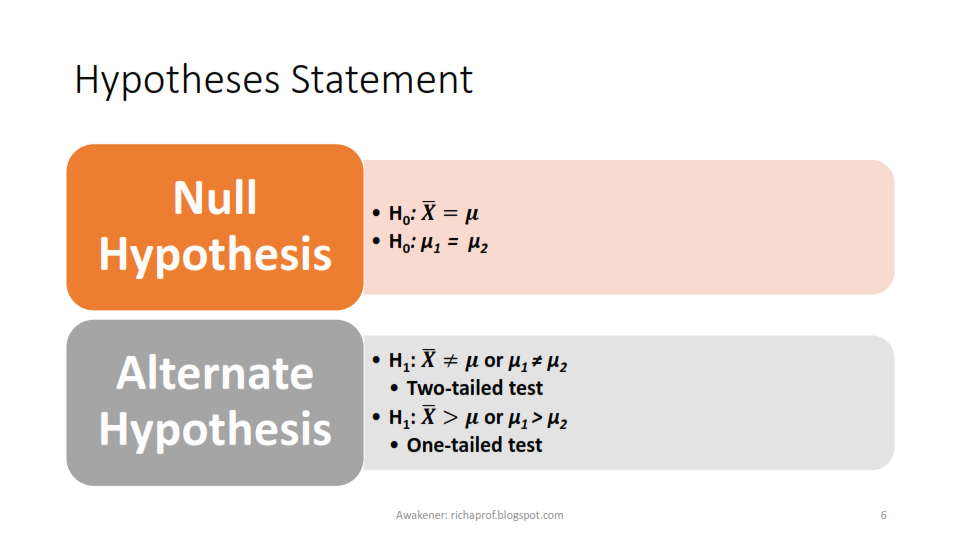 thesis vs hypothesis ASB Th  ringen Q What is the difference between a thesis