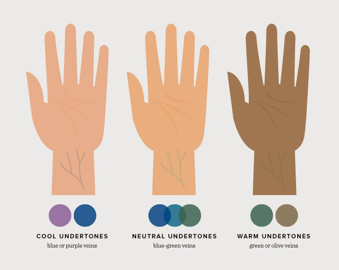 Anthology By Des Find Out Which Colors Look Best On You