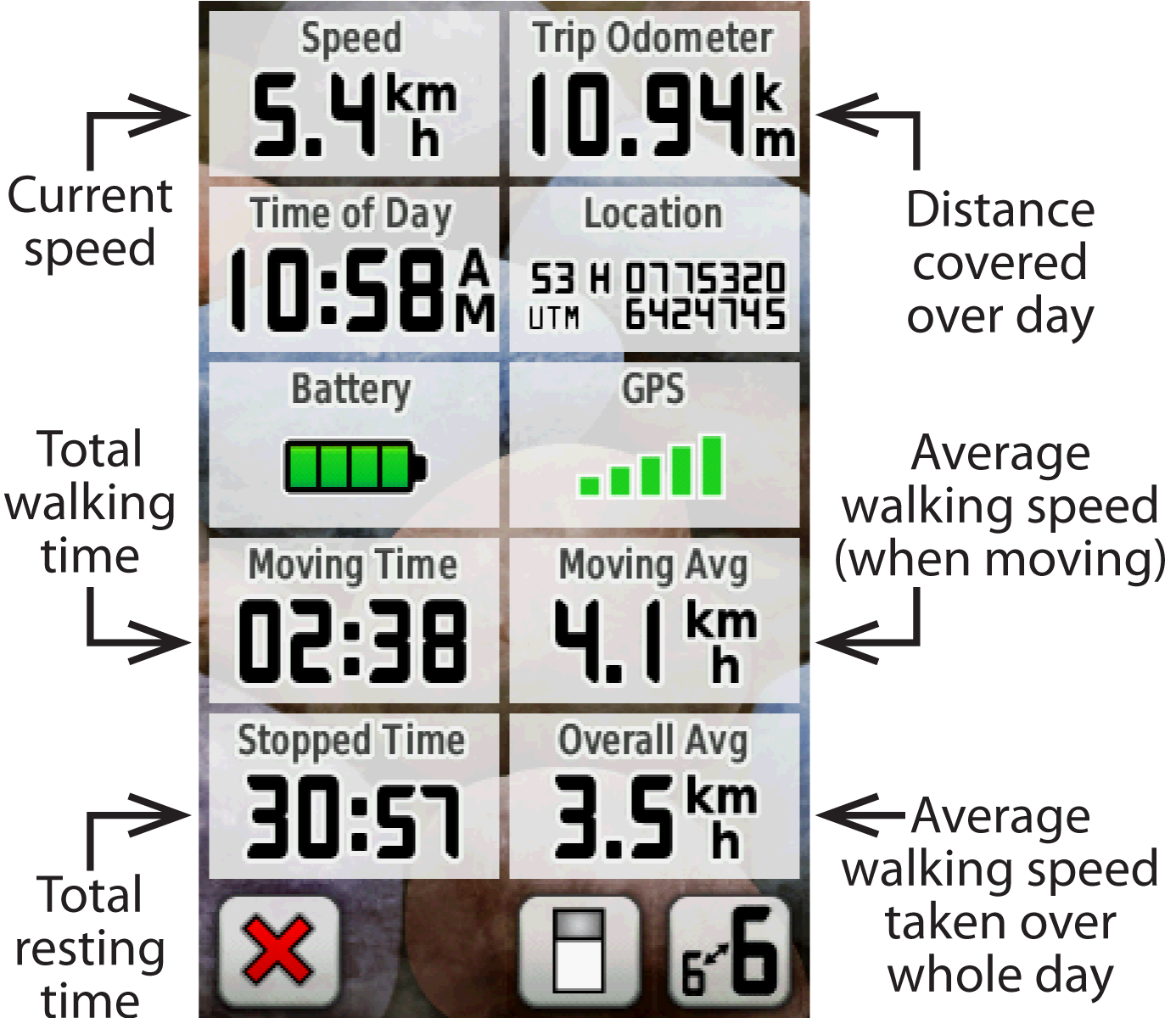 1 use the trip computer to display how far you have walked and for how long