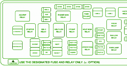 Fuse%2BBox%2BChevy%2BAveo%2BEngine%2BCompartment%2B2010%2BDiagram fuse box chevrolet g20 1984 diagram ~ guide handbook manual 2006 chevy aveo fuse box diagram at downloadfilm.co