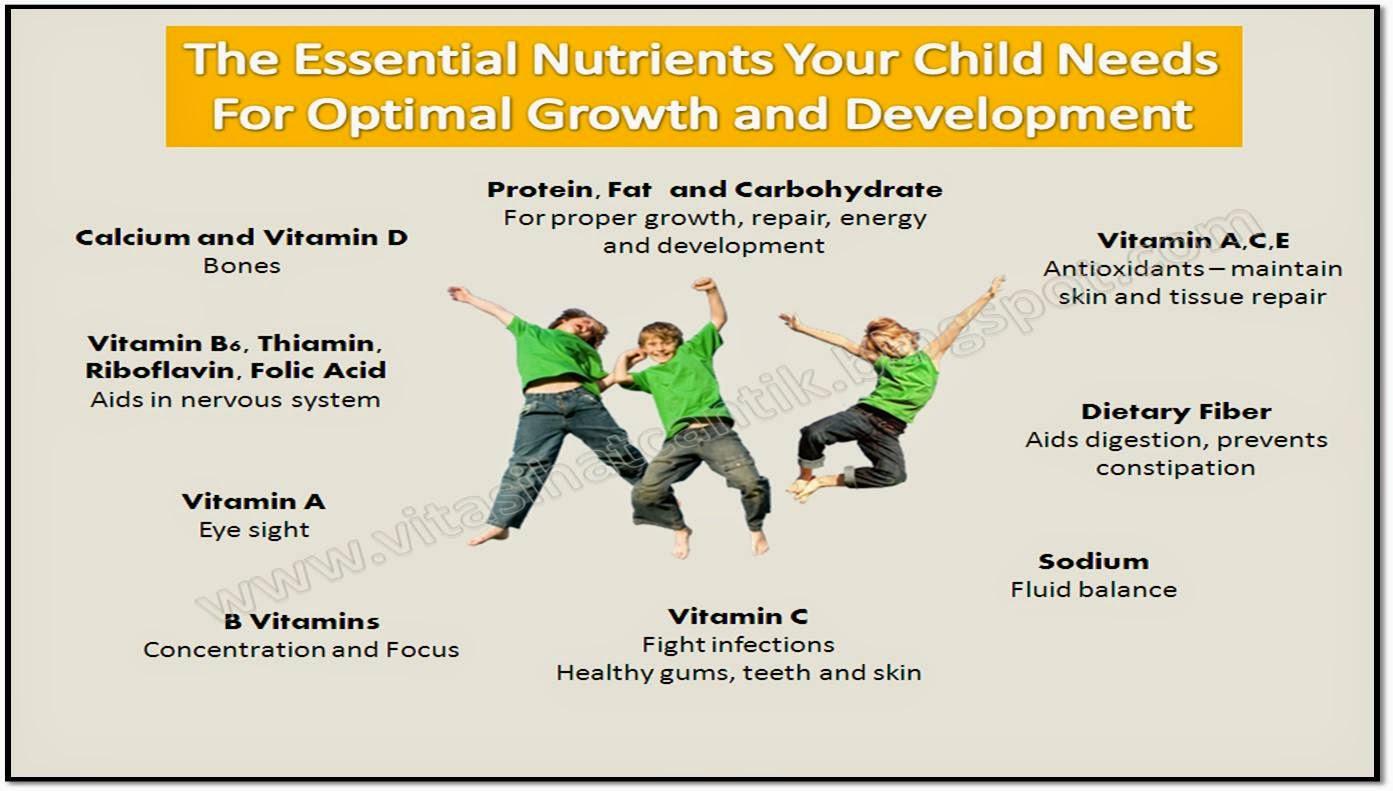 keperluan nutrisi kanak-kanak