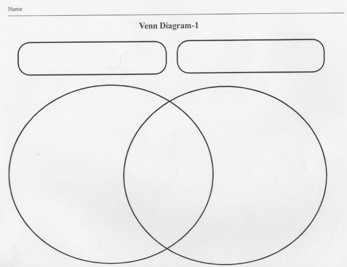 Scholastic Venn Diagram Thevillas