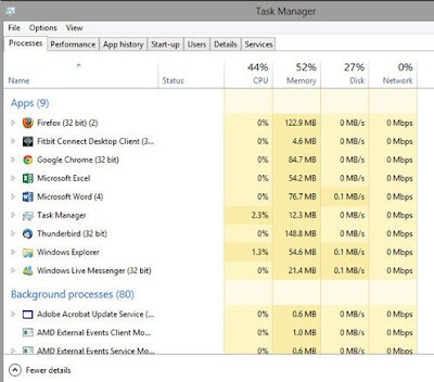 Tips Trik Task Manager
