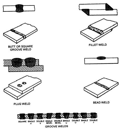Stihl Ts400 Parts Diagram Pertaining To Stihl Ts400 Parts On Techvi   Pics additionally Bmw 7 Series Fuse Box Diagram likewise Pagani Car Drawings additionally Forklift Outline Vector 16666831 in addition Symbols. on fuse symbol